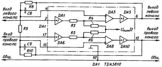 Рисунок 5 - расширение стерео.