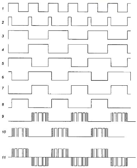 сигнал делителя на 2 ( DD